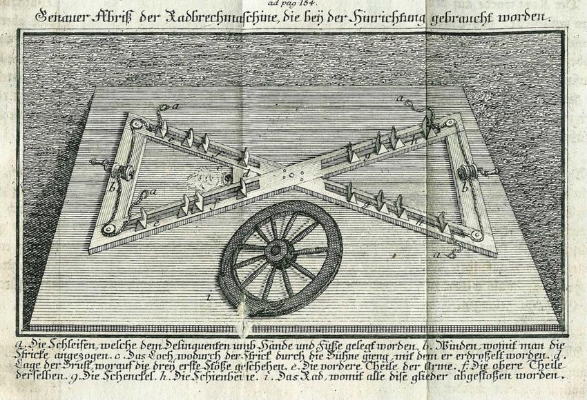 Najbardziej okrutne sposoby wykonania kary śmierci, czyli kara śmierci i tortury w średniowieczu i starożytności