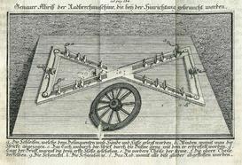 Najbardziej okrutne sposoby wykonania kary śmierci - od starożytności do teraz